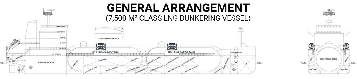 Gas Naturale Liquefatto GNL - I nostri servizi - Gruppo Barbaro